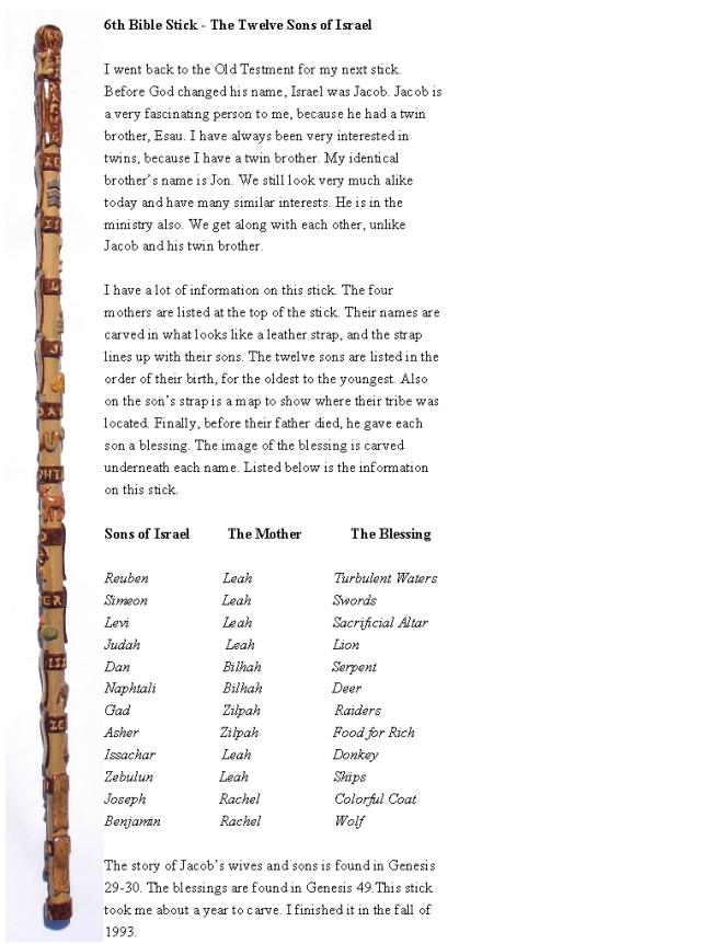 twelve-sons-of-israel1.png